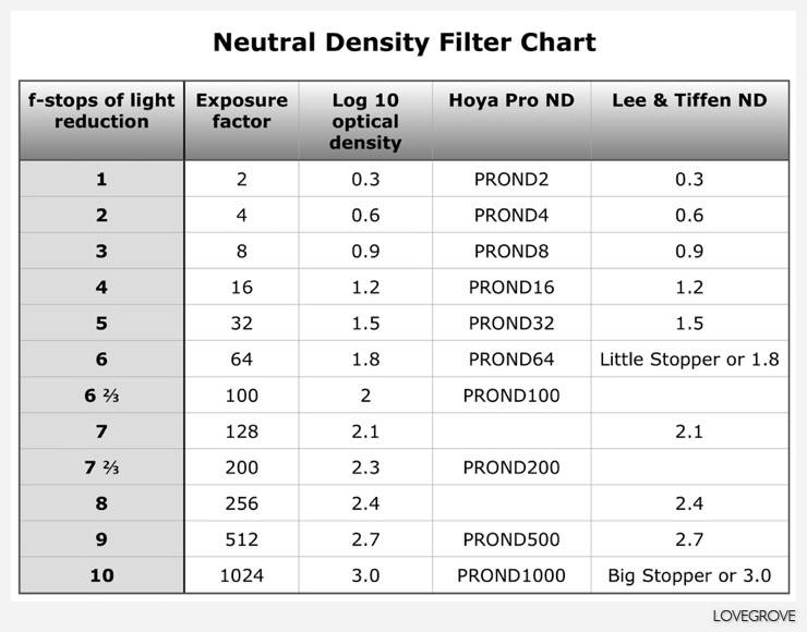 ND filters for flash with mirrorless cameras