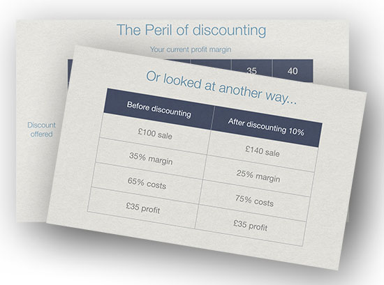 discounting